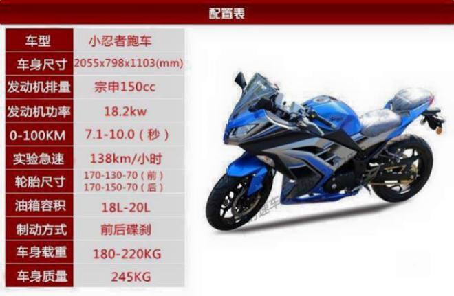 spesifikasi ninja 150cc