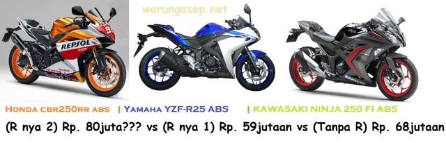 cbr250rr vs ninja vs r25