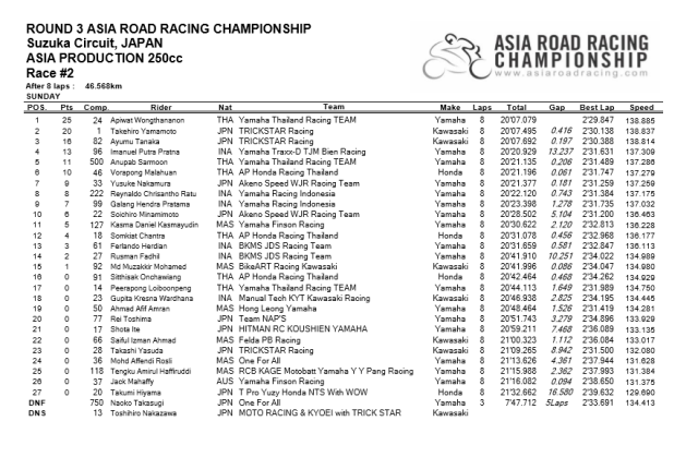 arrc 250cc suzuka 2016 race 2